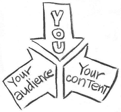 You-your-audience-your-content